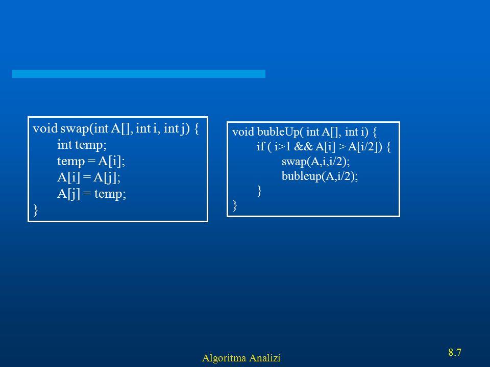 void swap(int A[], int i, int j) { int temp; temp = A[i]; A[i] = A[j];